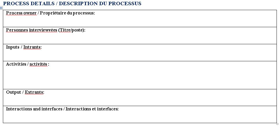 approche processus iso 9001 v 2015